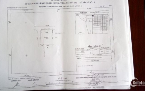 Bán đất dự án mới mặt tiền DT 756B quốc lộ 14