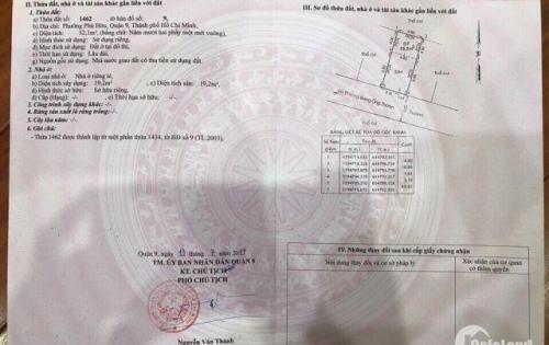 Chính chủ bán đất hẻm 95 Bưng Ông Thoàn cạnh Villa Park, Phú Hữu Q9 chỉ 2,8 tỷ gồm 100% giá trị