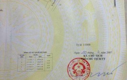 Bán gấp nhà cấp 4 đường Nguyễn Thị Rành, xã Trung Lập Hạ, huyện Củ Chi. Dt: 150m2, Giá: 1 tỷ. SHR