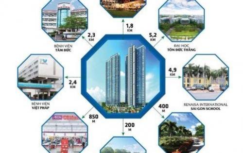 Dự án Eco green_Không gian xanh giữa lòng thành phố