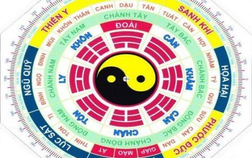 ĐẶT BỂ PHỐT HỢP PHONG THUỶ Bạn có nhu cầu thiết kế nội thất www.kaiso.vn