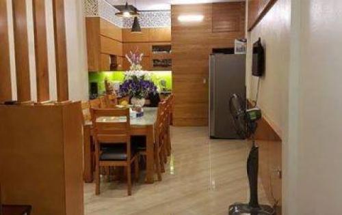 Bán siêu phẩm Hoàng Văn Thái 40m2 MT 4m Giá 2.9 tỷ