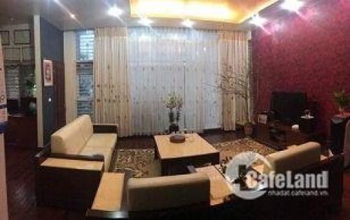 Cho thuê biệt thự KĐT Văn Phú làm văn phòng ,trung tâm đào tạo ,dạy học ,spa ,mầm non,.. 35tr/tháng