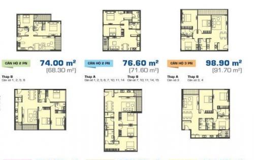 nhận ký gửi mua bán cho thuê căn hộ sunrise city view quận 7