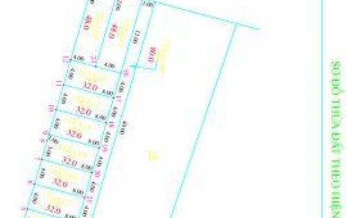 Chỉ 1.05 Tỷ sở hữu lô đất 32m2 tại Xóm 6 Đông Dư, Gia Lâm, Hà Nội.