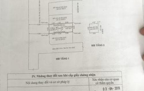 Cần tiền bán gấp 2 lô đất ngay Aeon Mall 481/Tân Kỳ Tân Quý. Dt 9m x 11m. Giá 10 tỷ.TL.