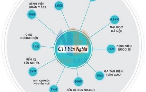 Chung cư CT1 Yên Nghĩa- Giá 12,5 triệu/m2. Không chênh, giá chủ đầu tư, liên hệ em Hưng: 0339216882