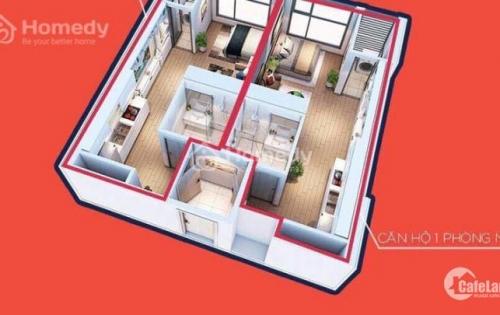 Chỉ Với 700tr bạn đã sở hữu căn hộ 2 Phòng ngủ tại Vinhomes West Point