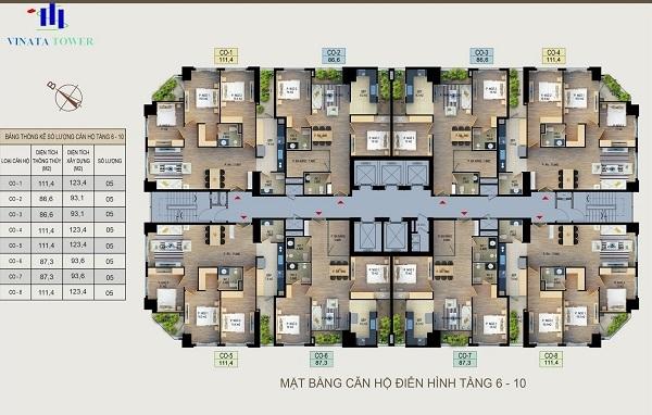 Mặt bằng căn hộ điển hình tầng 6 – 10 tại dự án Vinata Tower