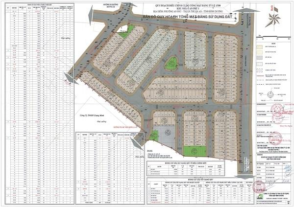 Quy hoạch tổng mặt bằng chi tiết xây dựng tỷ lệ 1/500 dự án Diamond City Bình Dương (Khu nhà ở An Phú I)