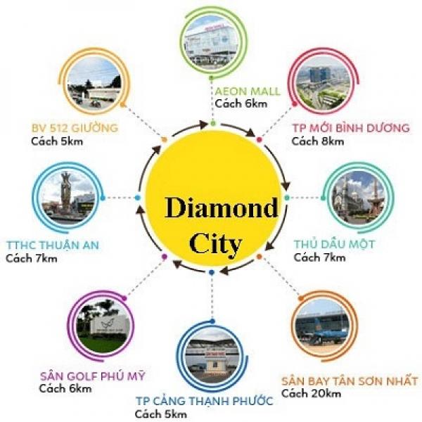 tiện ích ngoại khu Diamond City Bình Dương