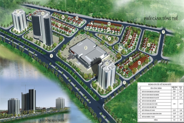 Tổ hợp đô thị Viễn thông và Công nghệ Thông tin